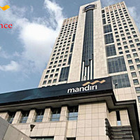 Alamat Mandiri Utama Finance